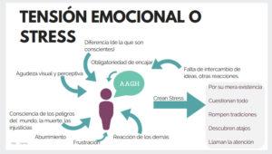 Estrés o tensión Emocional